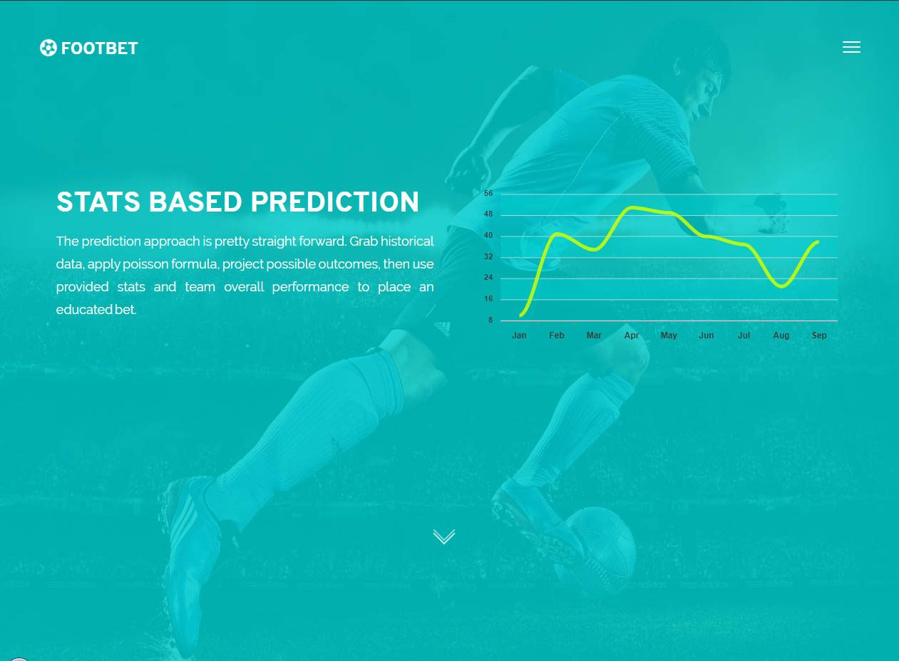 Poisson Formula Football Prediction System.
